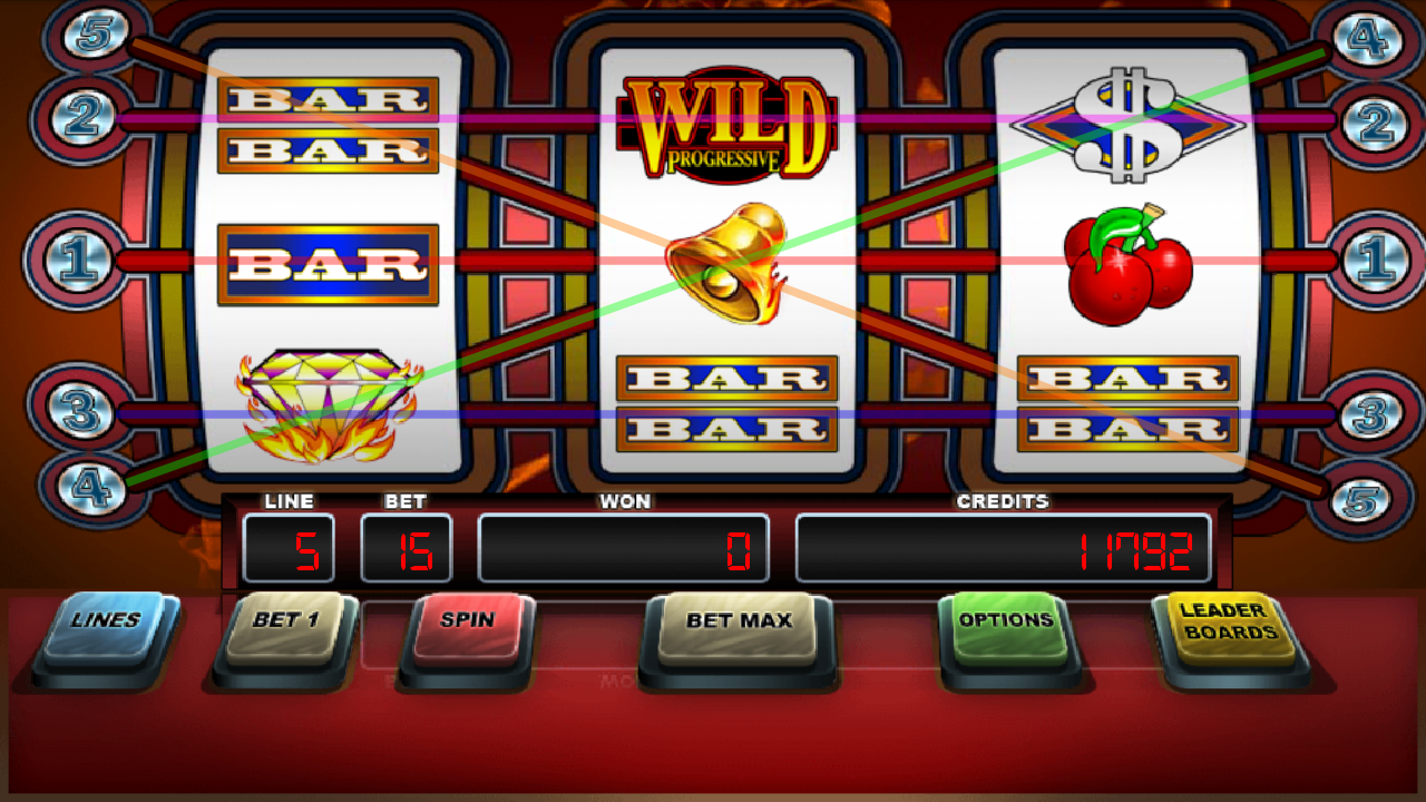 Hệ thống RNG trong game slot