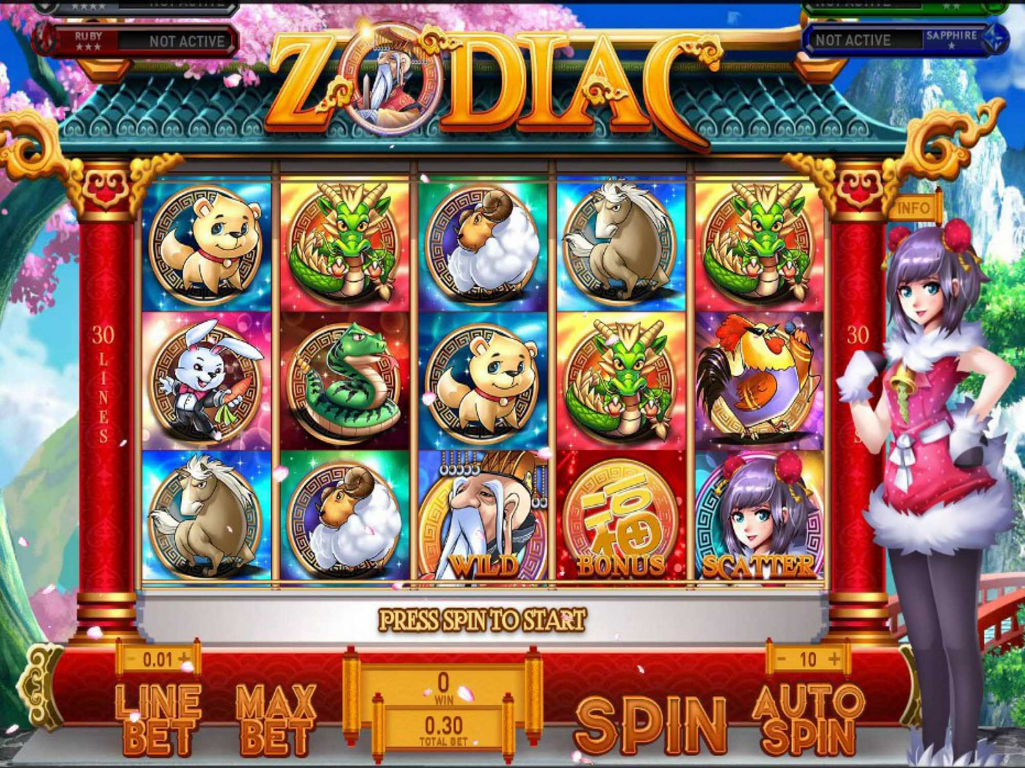 Game slot Zodiac