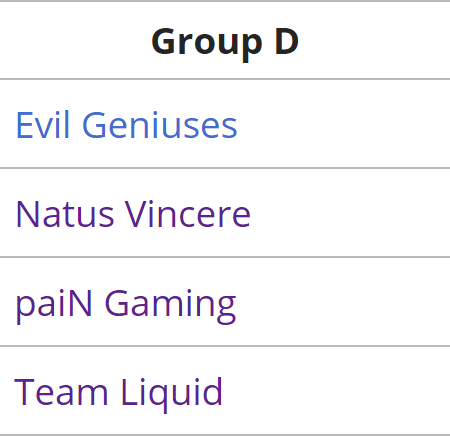 Dream League: Bảng D – Evil Geniuses vs Natus Vincere